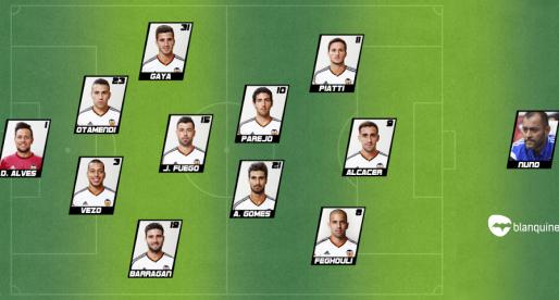Mestalla vol els primers 3 punts: València CF-Màlaga CF