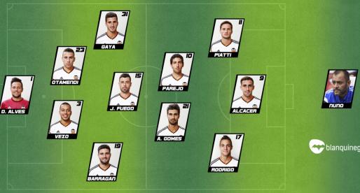 Possible 11 Sevilla-VCF: Repetixen els de la victòria al Milà