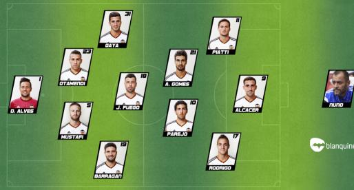 València CF-Elx CF: Molt de Lim i poca cosa de futbol per a rebre a l'Elx