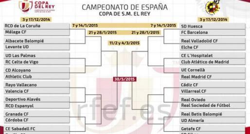 València-Rayo en la primera eliminatòria de Copa del Rei