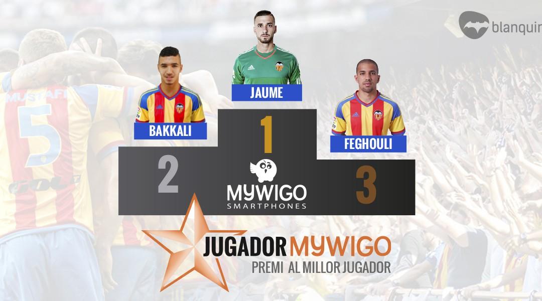Jaume és elegit Millor Jugador MYWIGO del mes de setembre
