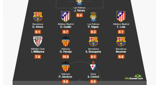 Parejo i Alcácer, a l'onze ideal de Who Scored