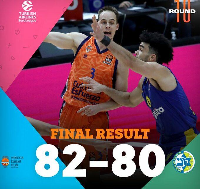 València Bàsquet fa història en un boig final (82-80)